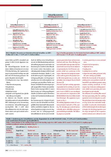 Ausgabe 4 (2008) Page 262