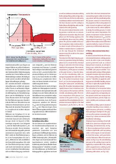 Ausgabe 4 (2008) Page 268