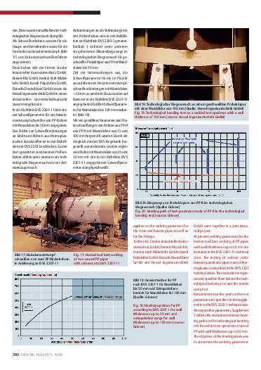 Ausgabe 4 (2008) Seite 280