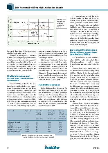 Ausgabe 1 (2002) Seite 14