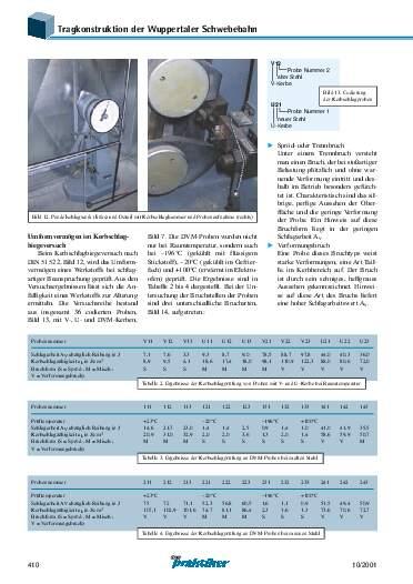 Ausgabe 10 (2001) Seite 410