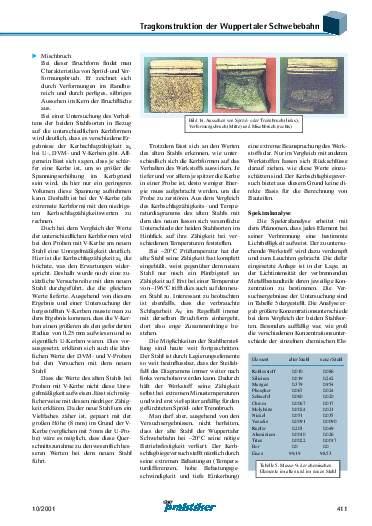 Ausgabe 10 (2001) Seite 411