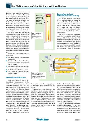Ausgabe 10 (2001) Seite 418
