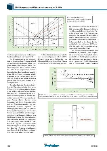 Ausgabe 10 (2001) Seite 422