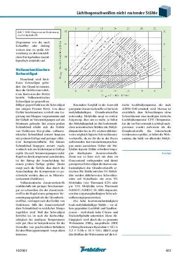 Ausgabe 10 (2001) Seite 423