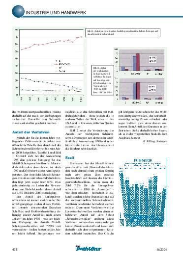 Ausgabe 11 (2001) Seite 436