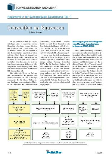 Ausgabe 11 (2001) Seite 442