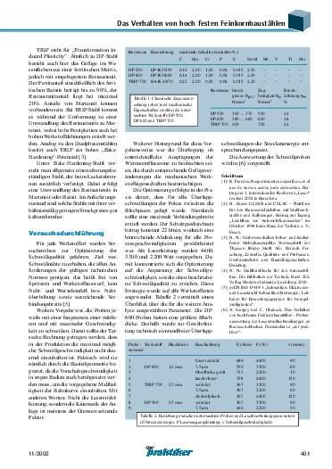 Ausgabe 11 (2002) Seite 401