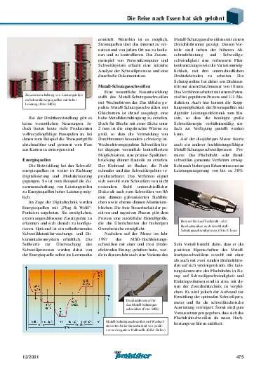 Ausgabe 12 (2001) Seite 475
