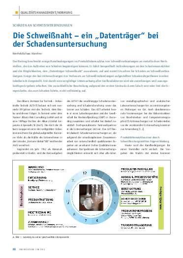 Ausgabe 3 (2021) Seite 86