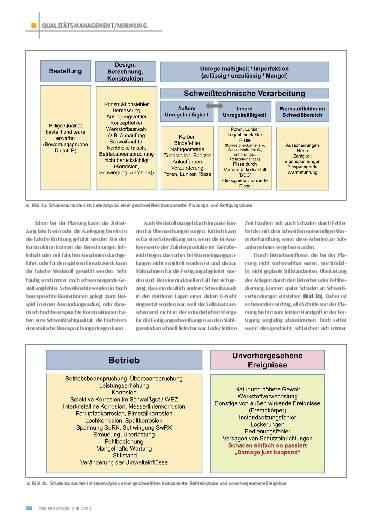 Ausgabe 3 (2021) Seite 88