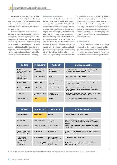 Ausgabe 3 (2021) Seite 90