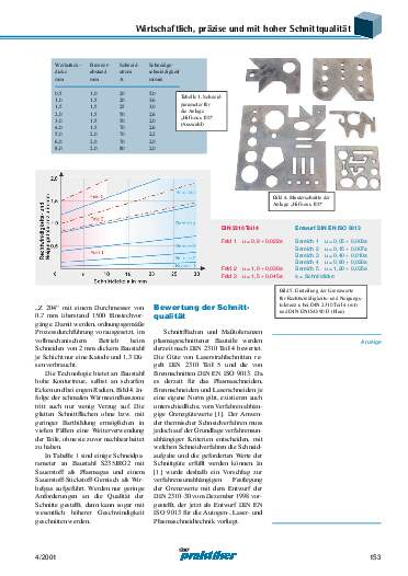Ausgabe 4 (2001) Seite 153