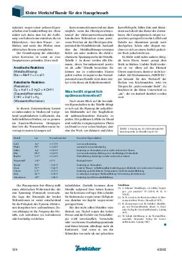 Ausgabe 4 (2002) Seite 124