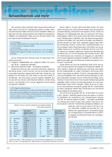 Ausgabe 4 (2008) Seite 150