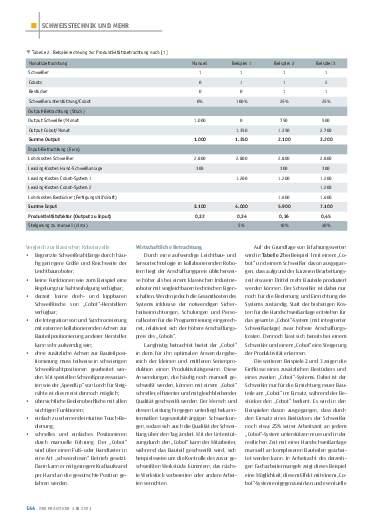 Ausgabe 4 (2021) Seite 144