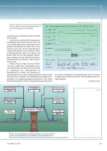 Ausgabe 5 (2003) Seite 155