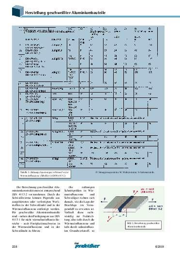 Ausgabe 6 (2001) Seite 228