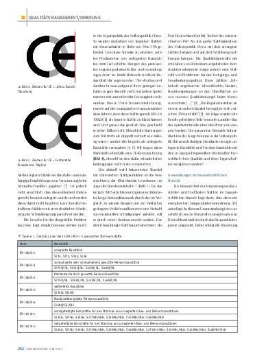 Ausgabe 6 (2021) Seite 252