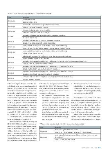 Ausgabe 6 (2021) Seite 253