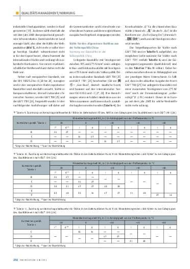 Ausgabe 6 (2021) Seite 256