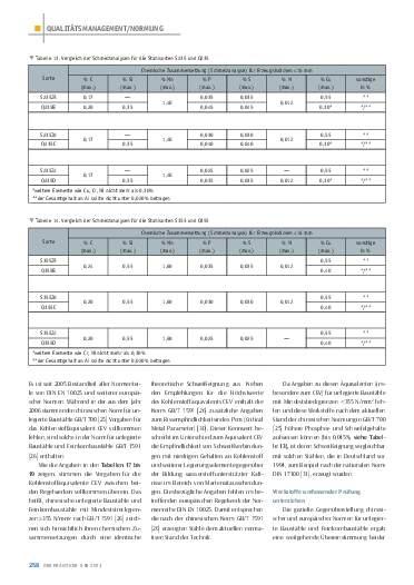 Ausgabe 6 (2021) Seite 258