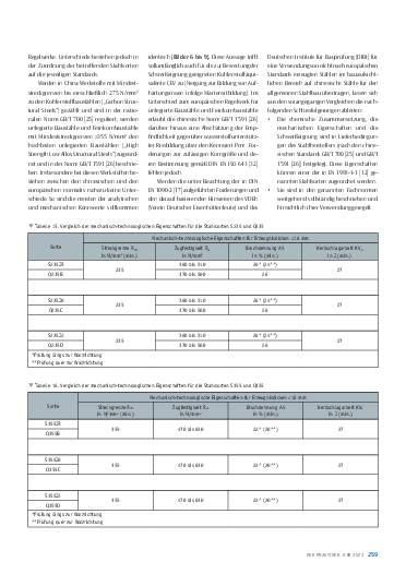 Ausgabe 6 (2021) Seite 259