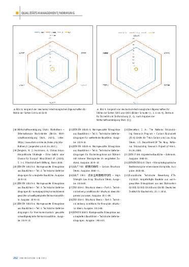 Ausgabe 6 (2021) Seite 262