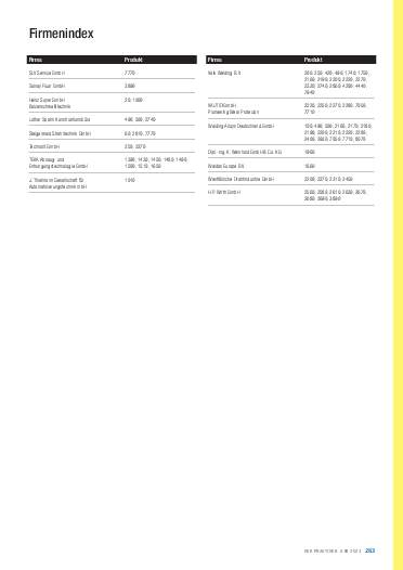 Ausgabe 6 (2021) Seite 283