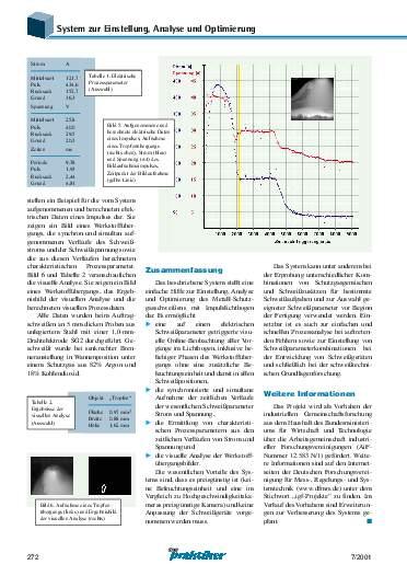 Ausgabe 7 (2001) Seite 272