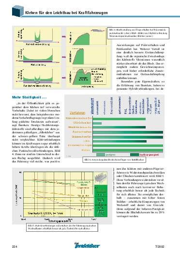 Ausgabe 7 (2002) Seite 224