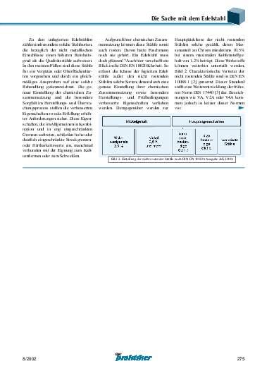 Ausgabe 8 (2002) Seite 275