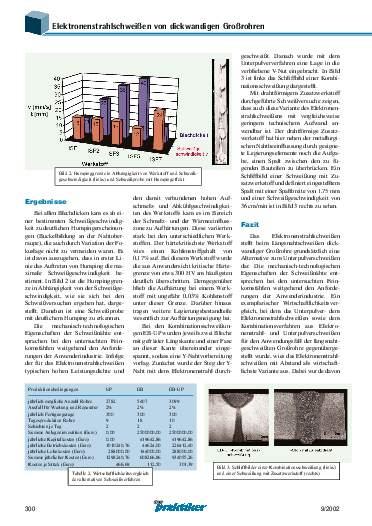 Ausgabe 9 (2002) Seite 300