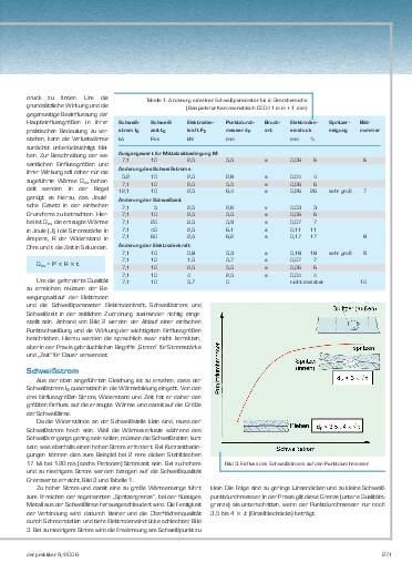 Ausgabe 9 (2006) Seite 271