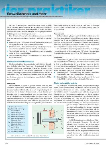 Ausgabe 9 (2006) Seite 272