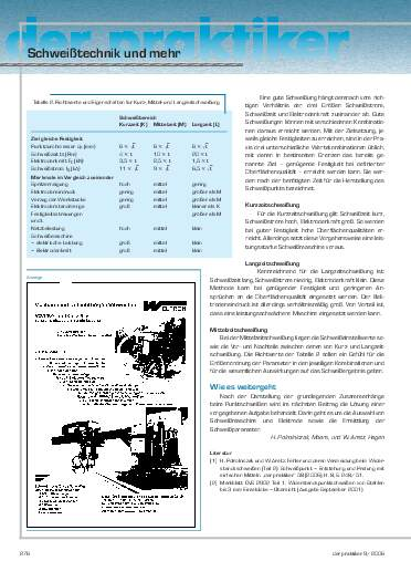 Ausgabe 9 (2006) Seite 276