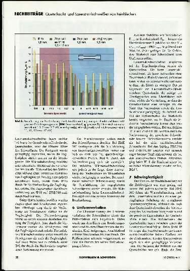 Ausgabe 1 (2000) Seite 28