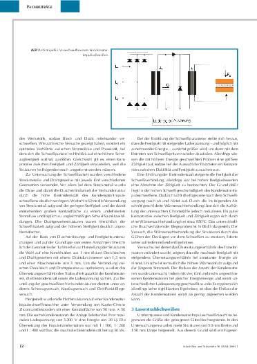 Ausgabe 1 (2004) Seite 12
