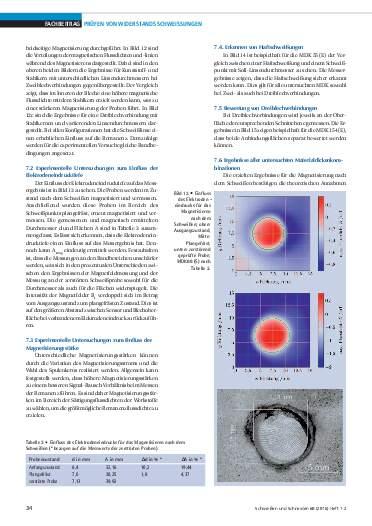 Ausgabe 1-2 (2016) Seite 34