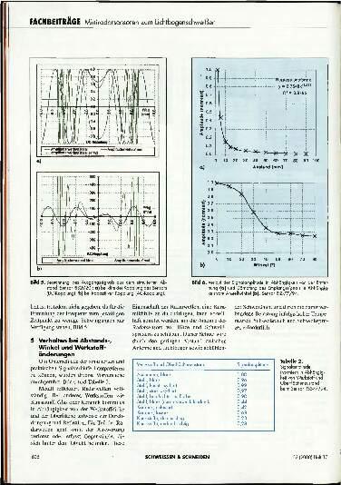 Ausgabe 10 (2000) Seite 606