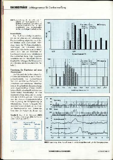 Ausgabe 10 (2000) Seite 618