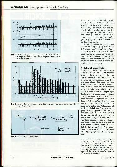 Ausgabe 10 (2000) Seite 620