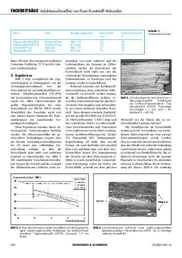Ausgabe 10 (2001) Seite 692