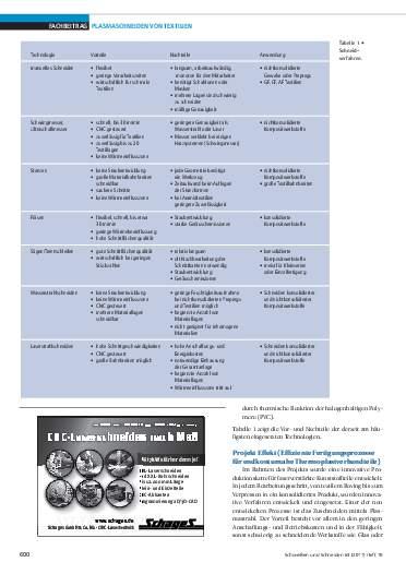 Ausgabe 10 (2011) Seite 600
