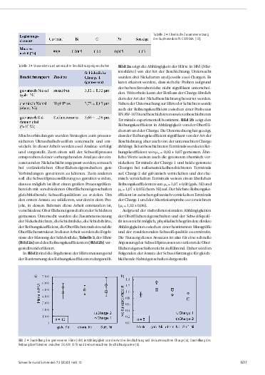 Ausgabe 10 (2020) Seite 637