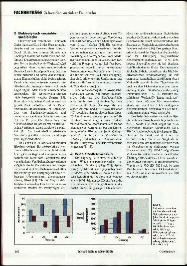 Ausgabe 11 (2000) Seite 662