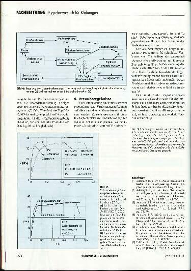 Ausgabe 11 (2000) Seite 674