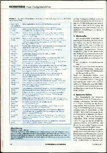 Ausgabe 11 (2000) Seite 680