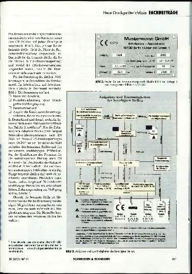 Ausgabe 11 (2000) Seite 681