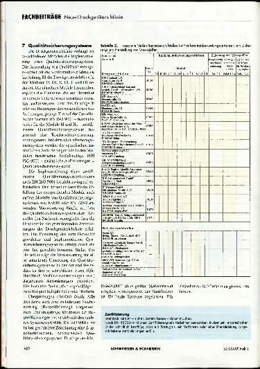 Ausgabe 11 (2000) Seite 682